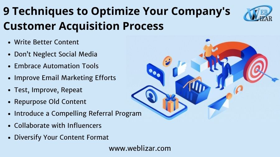 9 Techniques to Optimize Your Company's Customer Acquisition Process
