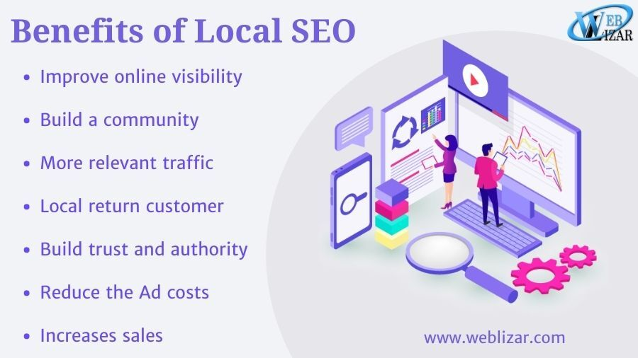 Benefits of Local Search engine Optimization