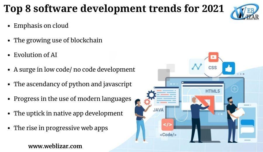 Top 8 software development trends for 2021