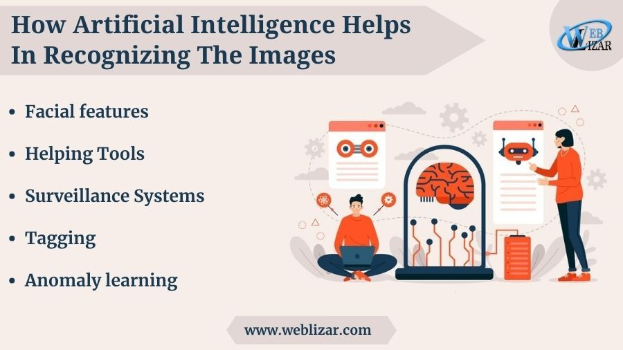How Artificial Intelligence Helps In Recognizing The Images