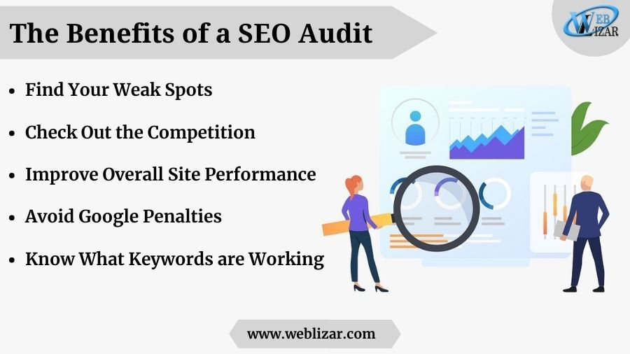 The Benefits of a SEO Audit