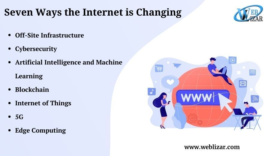 Seven Ways the Internet is Changing