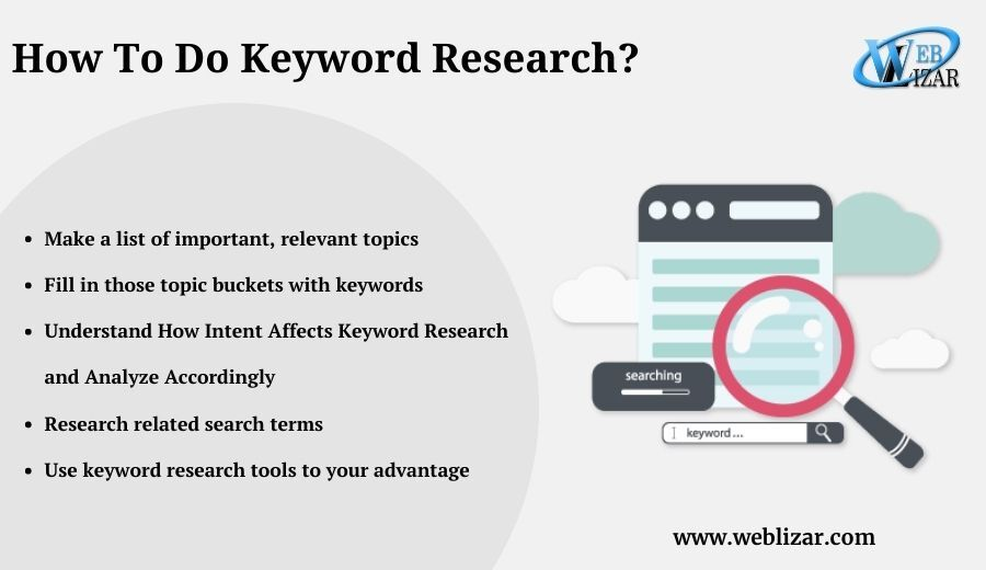 How To Do Keyword Research.jpg