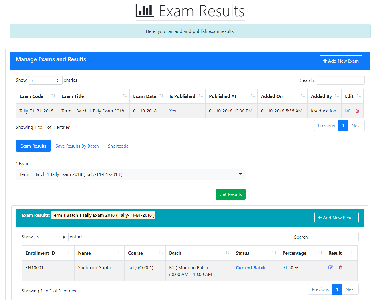 Institute Management Exam Results