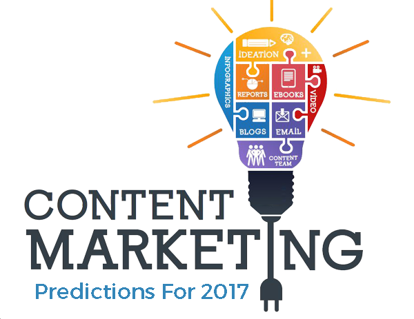 content-marketing-predictions