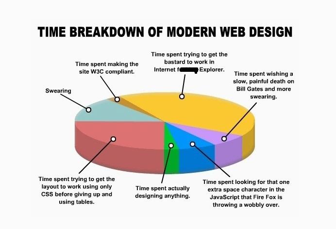 11-50-Funny-Web-Designer-Memes