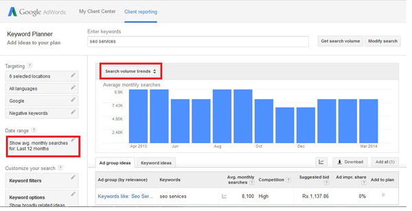search volume google keyword tool