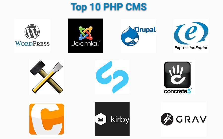 top 10 php cms of the year