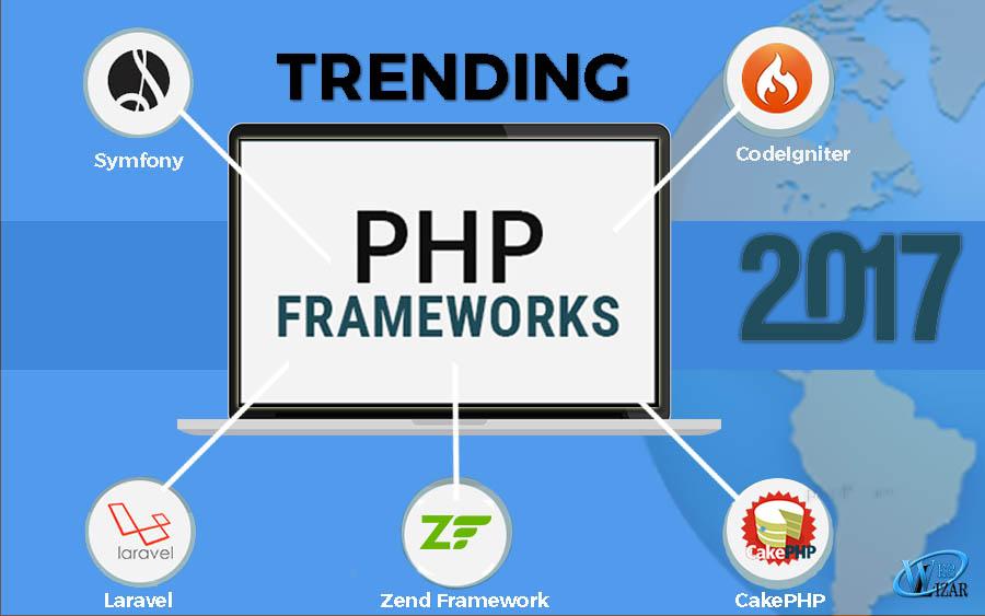 top-php-frameworks