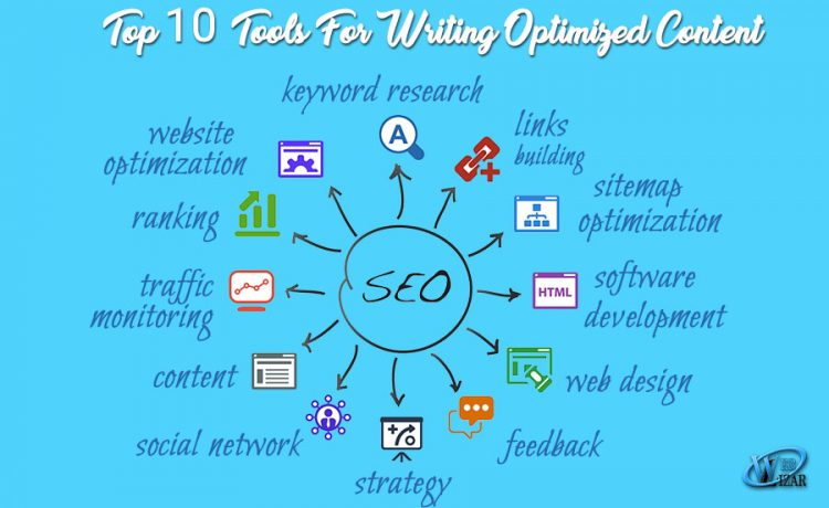Write SEO Optimized Content