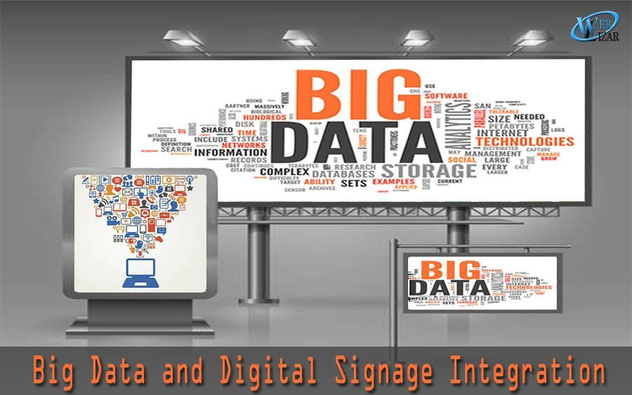 Big Data and Digital Signage Integration Opens Big Business Opportunities
