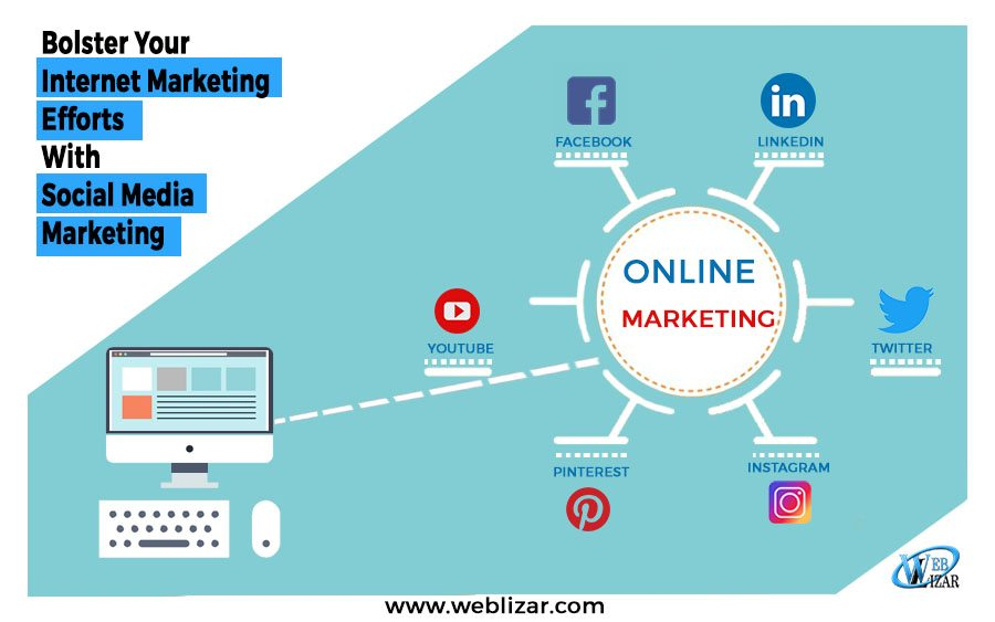 Bolster-Your-Internet-Marketing-Efforts-with-Social-Media-Marketing.jpg