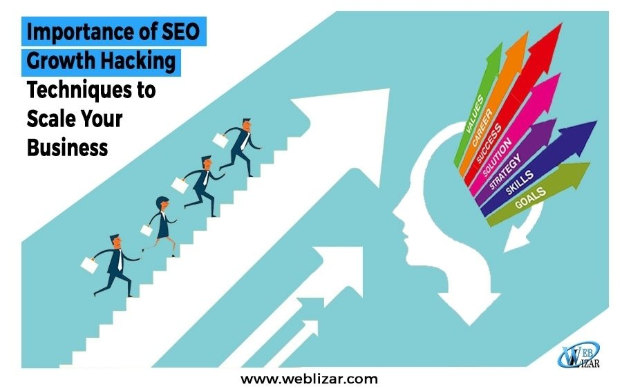 Importance of SEO Growth Hacking Techniques to Scale Your Business